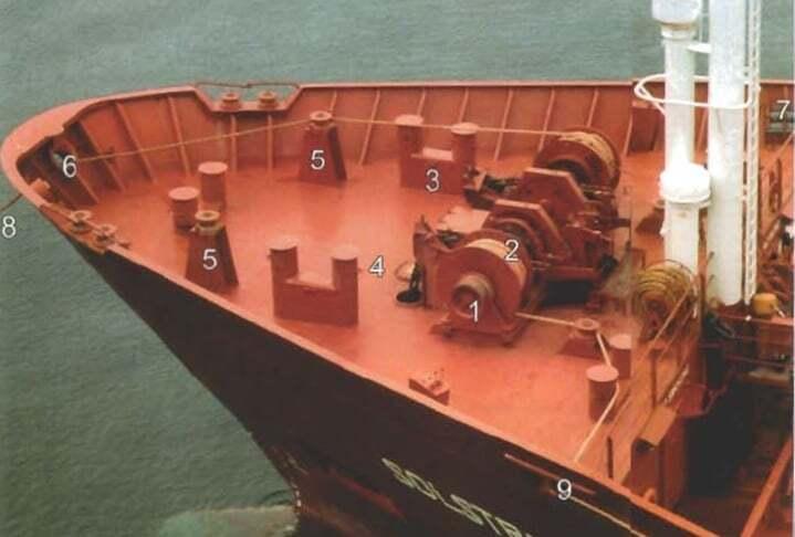 gemicilik-ve-manevra, gemi-insaa-ve-stabilite - cats - Gemi Demir Irgatı