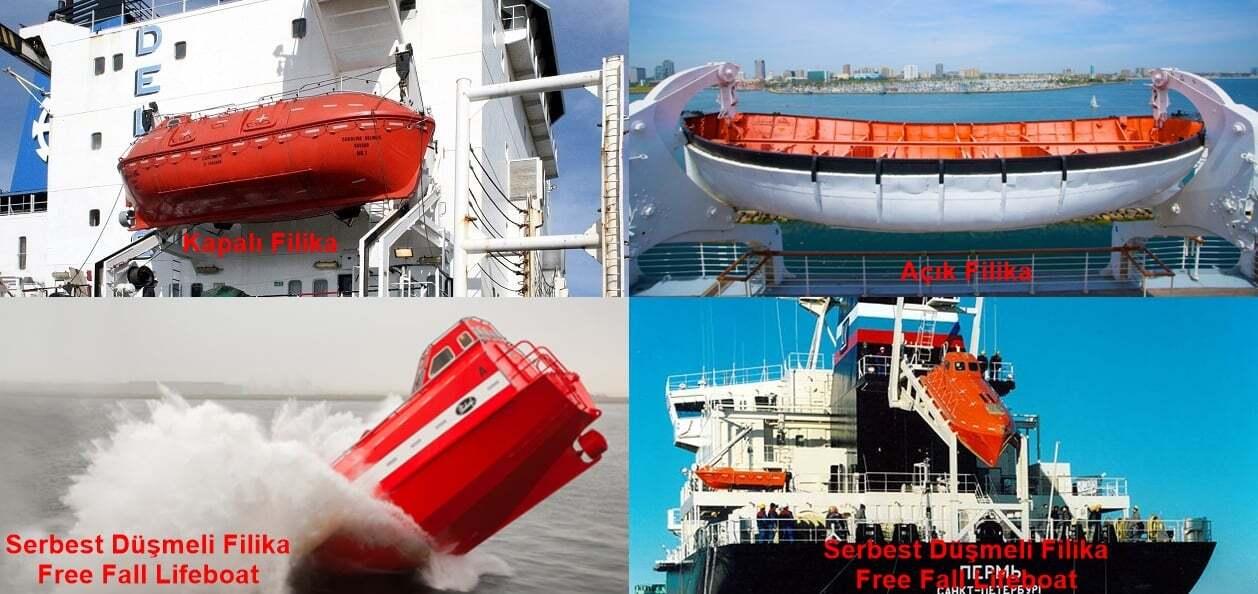 stcw - Gemi Flika Çeşitleri - Gemi Can Filikası