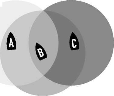 teknik-bilgiler - gemi şema - AIS Nedir | Automatic Identification System
