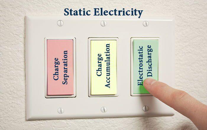 tanker - Static electricity three stages - Tankerlerde Statik Elektrik Tehlikesi