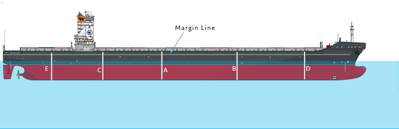 gemi-insaa-ve-stabilite - 1 2 - Gemi Hasar Stabilitesi - Vessel Damage Stability