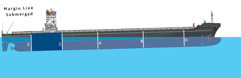 gemi-insaa-ve-stabilite - 1 3 - Gemi Hasar Stabilitesi - Vessel Damage Stability