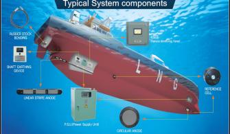 teknik-bilgiler - 1 335x195 - Katodik Korozyon Önleme Sistemi