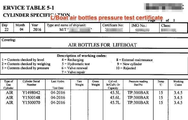 stcw - Lifeboat air bottles pressure test 1 - Mataforalı Filikalarda Bakım Tutum
