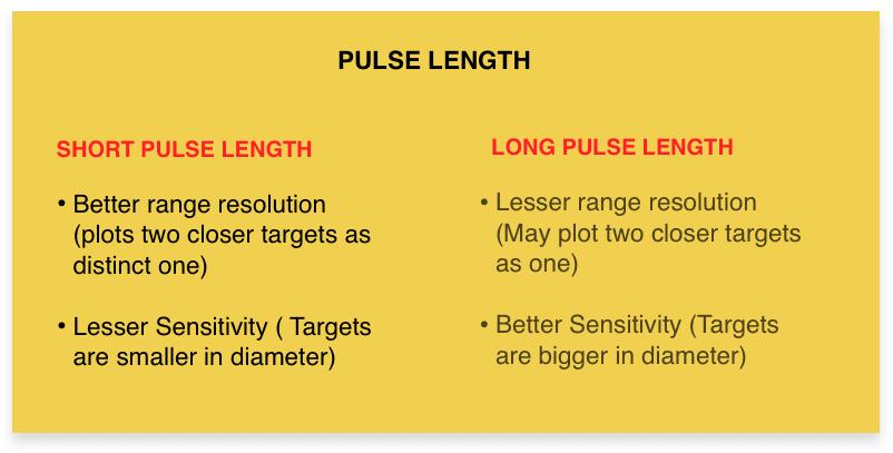 seyir - Pulse lenth of the radar - Radarın En İyi Şekilde Kullanımı