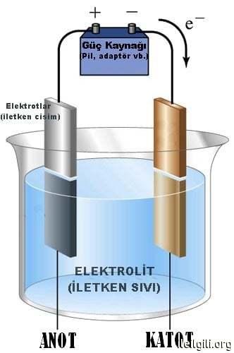 teknik-bilgiler - anot - Katodik Korozyon Önleme Sistemi
