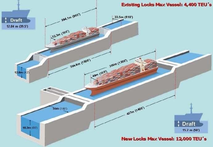 gemi-insaa-ve-stabilite - indir 3 - Panamax Ve New Panamax Gemiler