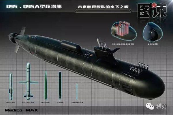 ilginc - 1 1 - Çin Yeni Denizaltı Motoruyla Sualtı Savaşında Devrim Yaratacak