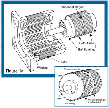 teknik-bilgiler - 1 1 - Elektrik Motorları