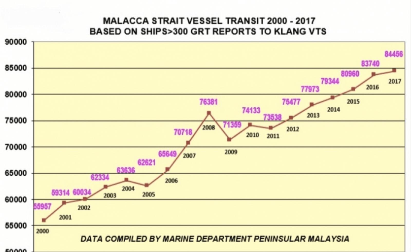 teknik-bilgiler - Ekran Resmi 2018 02 22 21.41.23 - Küresel Deniz Ticareti Analizi