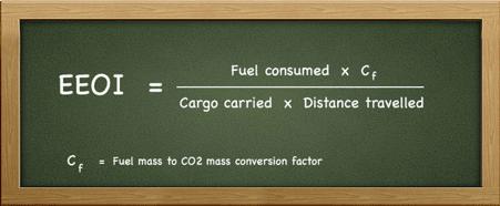 teknik-bilgiler - 1 11 - Ship Energy Efficiency Nedir? Nasıl Doldurulmalıdır?
