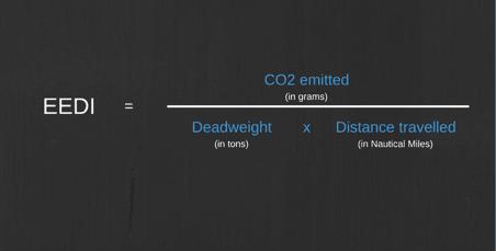 teknik-bilgiler - 1 4 - Ship Energy Efficiency Nedir? Nasıl Doldurulmalıdır?