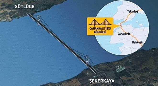 haberler, gundem - 685345 - İstanbul Ve Çanakkale Boğazları Geçişi İçin 8 Yeni Kural