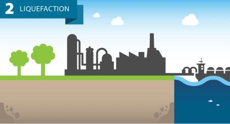 tanker - sıvılaştırma - Doğalgazın Yaşam Döngüsü