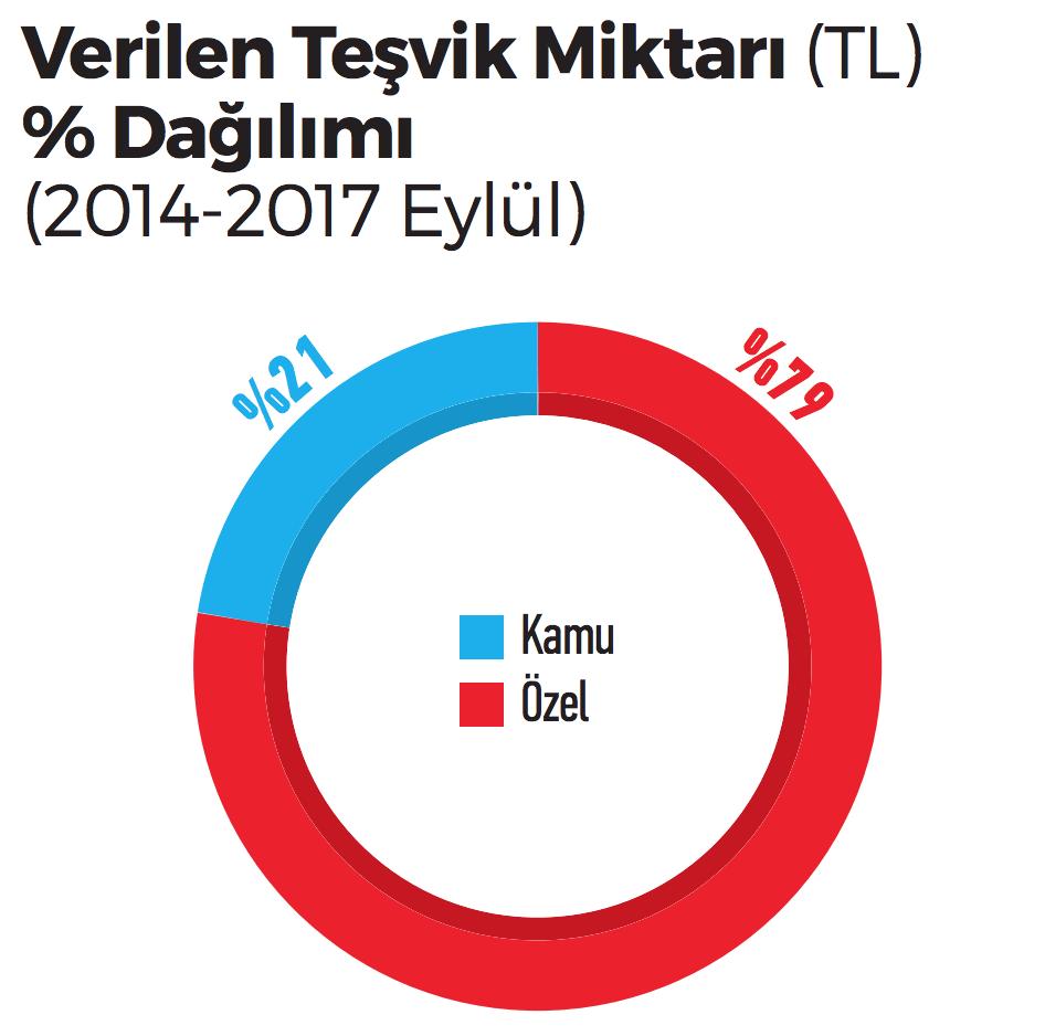 mevzuatlar - Ekran Resmi 2018 10 30 14.49.36 - Gemilerde ÖTV'siz Yakıt Kullanımı