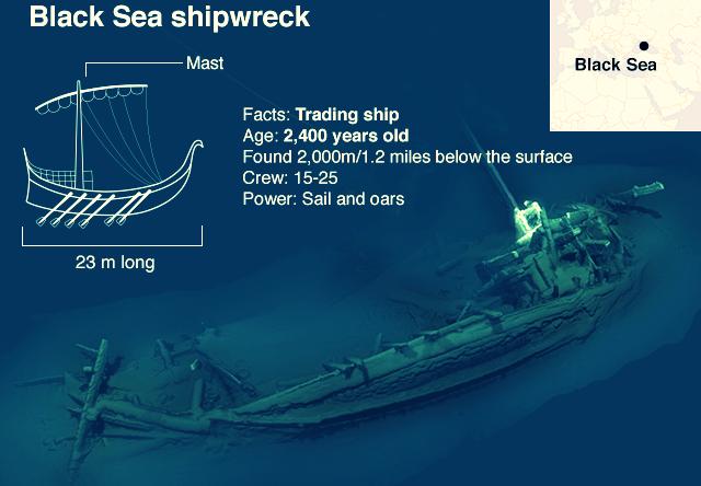 haberler, gundem - Karadeniz Batık Gemi 2 - Karadeniz'de 2500 Yıllık Batık Bulundu
