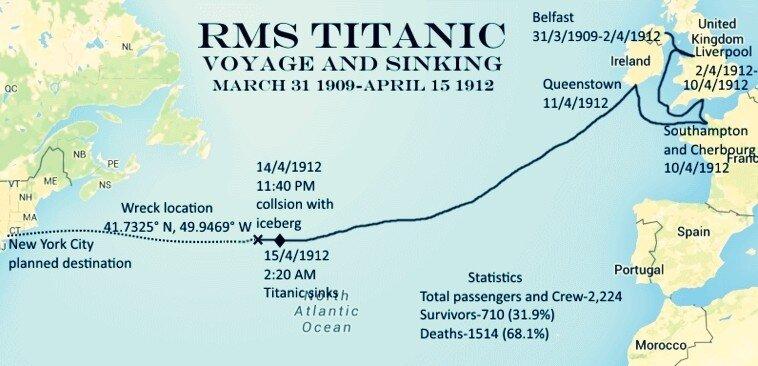 haberler, gundem - Titanic Sefer Rotası - Titanic Yeniden İnşa Ediliyor, 2022'de Denizlerde Yol Alacak.