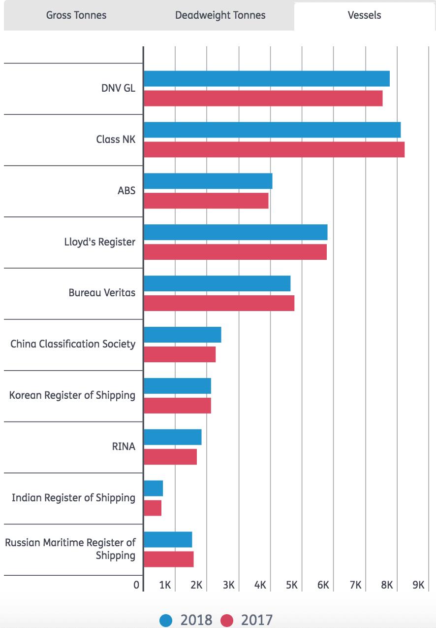 teknik-bilgiler - Ekran Resmi 2018 12 14 23.29.49 - Dünyanın En Büyük Klas Firmaları