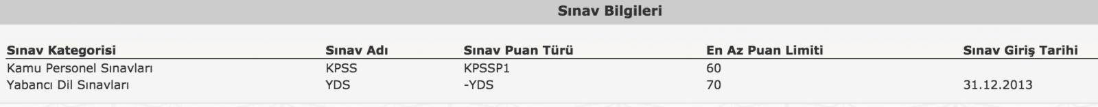 gundem - Ekran Resmi 2019 12 31 18.28.43 - Botaş Gemi Adamı İstihdam Edecek