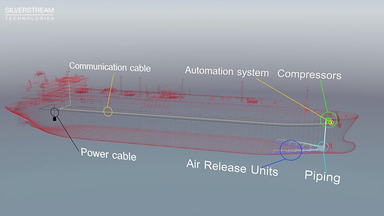 gemi-insaa-ve-stabilite - hava kabarcık - Hava Kabarcık Yöntemi İle Gemi Hızını Artırmak