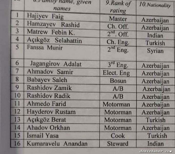 haberler, gundem - personel listesi - İstanbul Açıklarında Gemi Karaya Oturdu