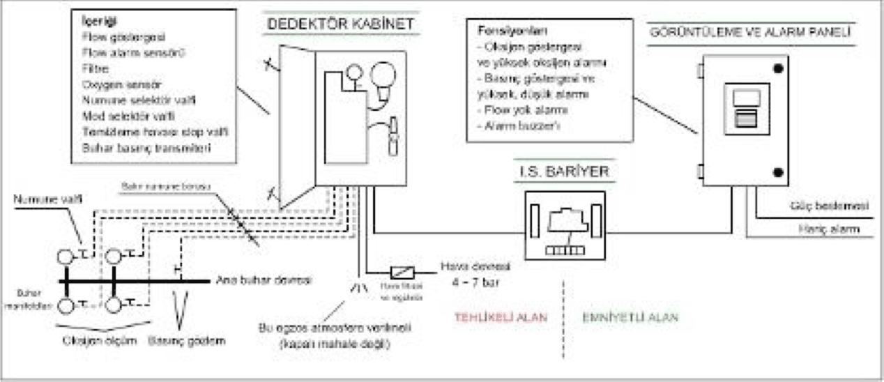 tanker - Ekran Resmi 2019 01 06 11.16.01 - Kargo Buharı Emisyon Kontrol Sistemi - VECS