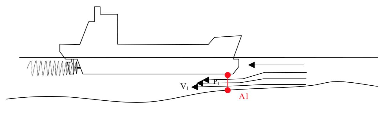 teknik-bilgiler, seyir - Ekran Resmi 2019 01 06 15.35.32 - Gemilerde Squat Etkisi ve Sonuçları