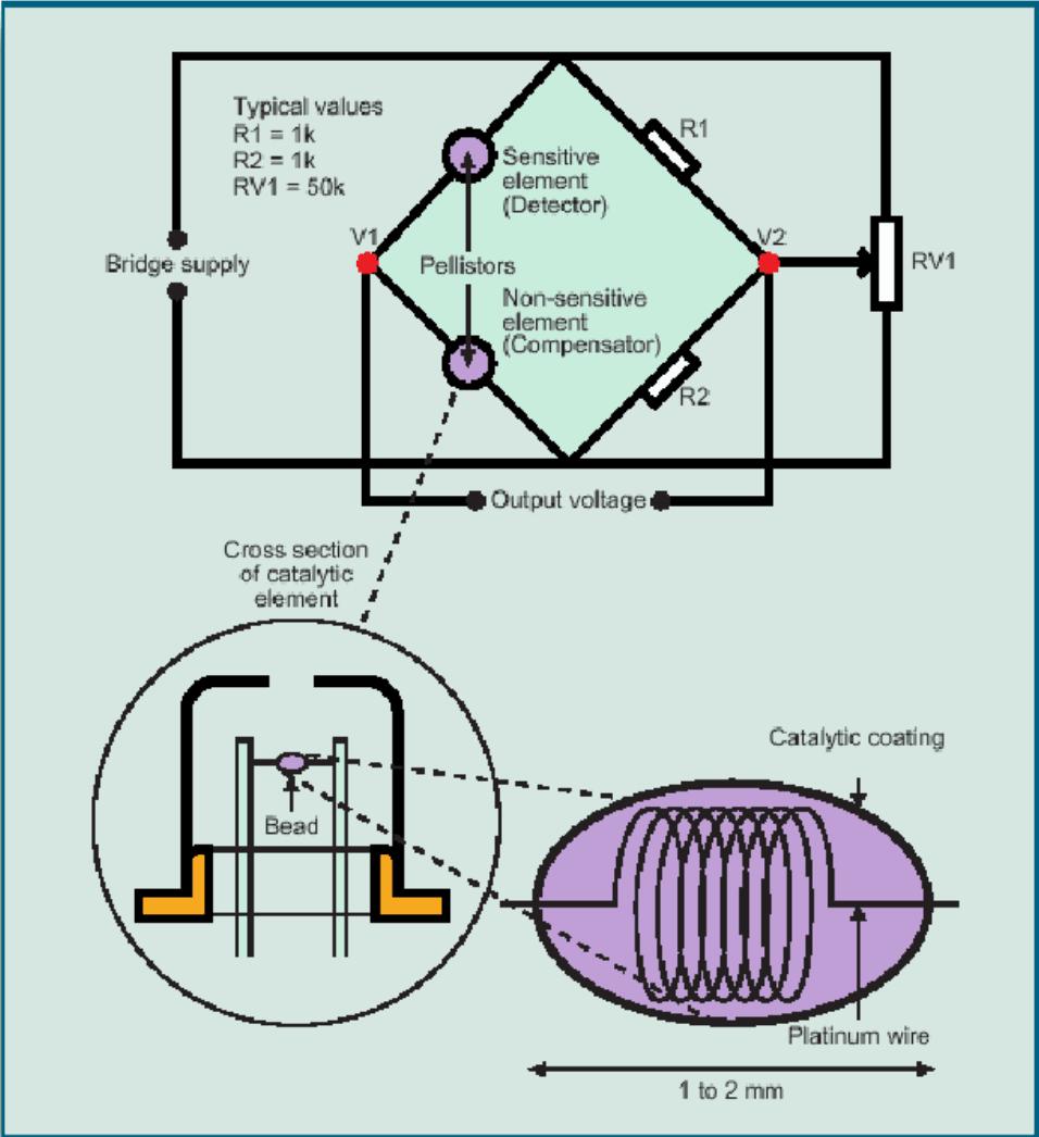 teknik-bilgiler, tanker - Patlayıcı gaz ölçüm monitörleri - Tankerlerde Gaz Ölçüm Cihazları ve Kullanımı
