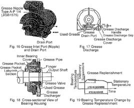 teknik-bilgiler - gemi yatakları - Motor Yatakları ve Arızalar