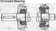 teknik-bilgiler - kapalı - Motor Yatakları ve Arızalar