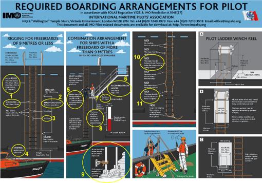 teknik-bilgiler - pilot çarmıhı - Pilot Alma ve İndirme Donanımları