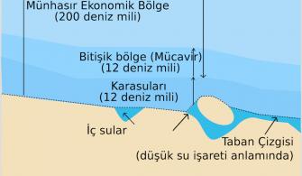 mevzuatlar - Karasuları 1 335x195 - Nearest Land ve Marpol Kuralı İlişkisi