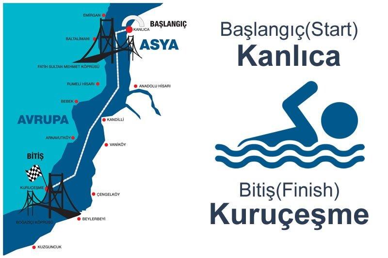 etkinlikler - Boğaziçi Kıtalararası Yüzme Yarışması - Boğaziçi Yüzme Yarışması