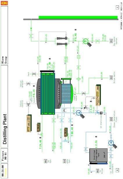 teknik-bilgiler - Evaporatör Sistemi - Evaporatör Sistemi ve Devreye Alınması