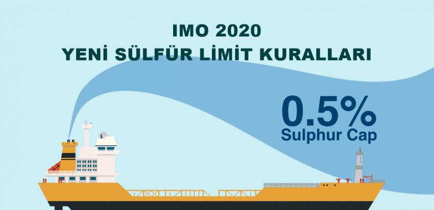 sektorel, mevzuatlar, haberler - Imo Marpol 2020 Sülfür Kuralları 850x412 - Türk Loydu 2020 Kükürt Limitlerinin Uygulama Kılavuzunu Yayınladı