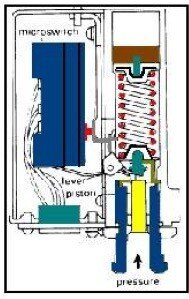 teknik-bilgiler - Preostat - Makina Dairesinde Kullanılan Ölçü Aletleri