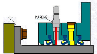 teknik-bilgiler - Sturn Tube - Gemilerde Sturn Tube Uygulaması