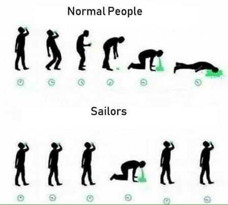 ilginc, gundem - Gemilerde Alkol - Denizciler Hakkında Bilinen Yanlışlar